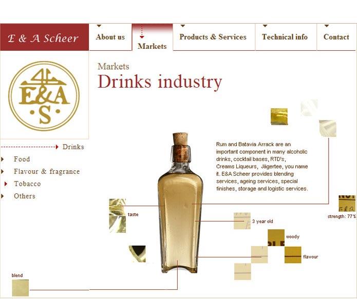 rum als ingredient voor drank